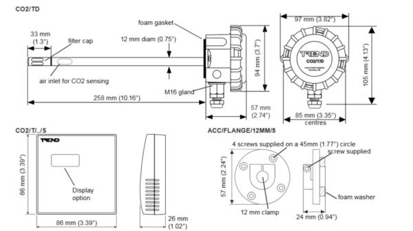 Przetworniki stężenia CO², temperatury i wilgotności TREND
