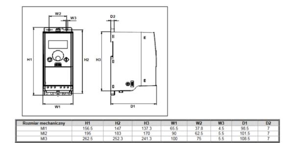 Przetwornice częstotliwości Smart Drive COMP HONEYWELL