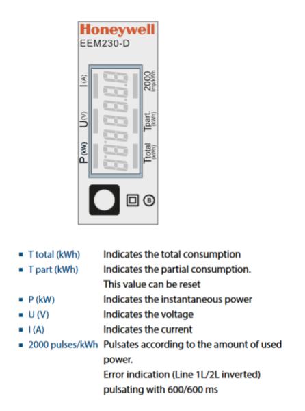 Jednofazowe liczniki energii elektrycznej EEM230-D 32A LCD TREND
