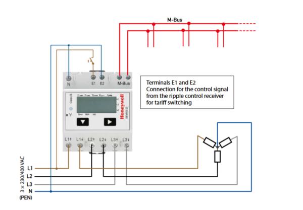 Liczniki energii elektrycznej, trójfazowe EEM400-D (65A, 2-taryfowe, LCD) TREND