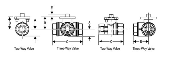 Gwintowane kulowe zawory regulacyjne VG1000 JOHNSON CONTROLS (DN15...50, PN40)