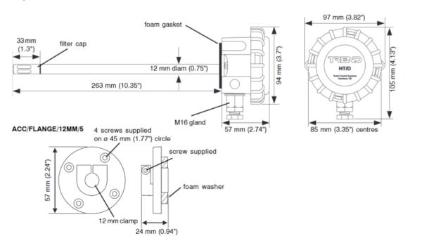 Obiektowy przetwornik wilgotności HT/D  HT/O TREND