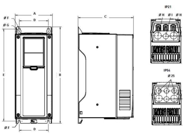 Przetwornice częstotliwości Smart Drive HVAC400 HONEYWELL