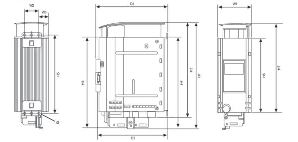 Przemienniki Microdrives NXL (IP20) TREND