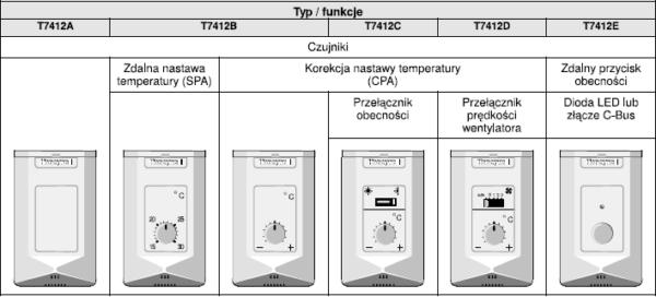 Pomieszczeniowy czujnik temperatury T7412 HONEYWELL