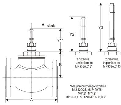 Zawór regulacyjny przelotowy V5016A (PN16, DN15-150) HONEYWELL