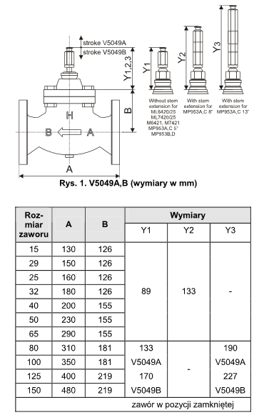 Zawór regulacyjny V5049A i V5049B (PN16, PN25-40, DN15-150) HONEYWELL