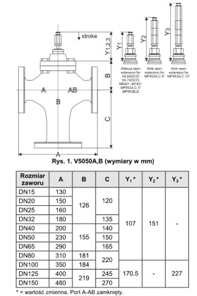 Zawór regulacyjny trójdrogowy V5050 PN25-40 DN15-100 HONEYWELL