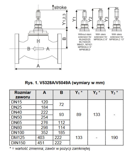 Zawór regulacyjny trójdrogowy V5329A V5050 PN16 DN15-150 HONEYWELL
