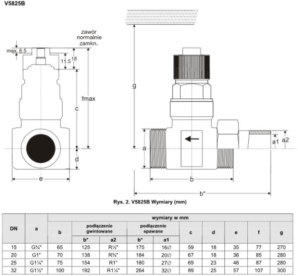 Zawór regulacyjny przelotowy V5825B PN25 DN15-32 HONEYWELL