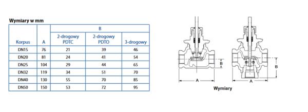 Gwintowane zawory regulacyjne VG7000 JOHNSON CONTROLS