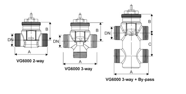 Zawór strefowy VG6000 JOHNSON CONTROLS