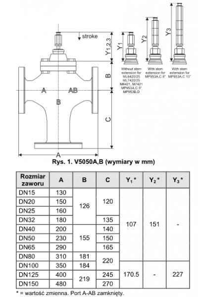 Zawór regulacyjny trójdrogowy V5050 HONEYWELL