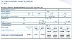 Zawory VG1000 JOHNSON CONTROLS Astra Automatyka 1