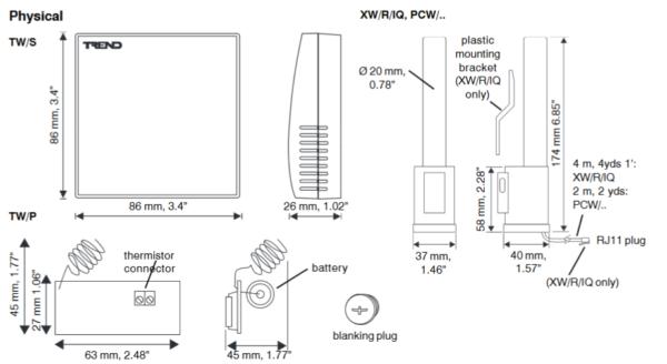 Elementy bezprzewodowe TW / PCW / SL-361 TREND
