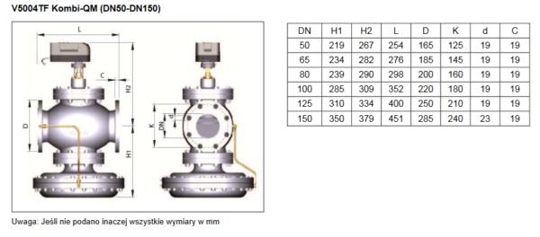 Zawór równoważąco-regulacyjny V5004TKombi-QM TREND