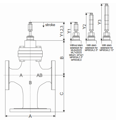 Zawór regulacyjny V5050A V5050B PN16 PN25-40 DN15-150 TREND