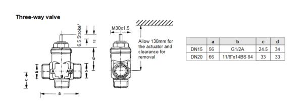 Zawór regulacyjny V5822A, V5823A i V5823C (PN16, DN15-20) HONEYWELL