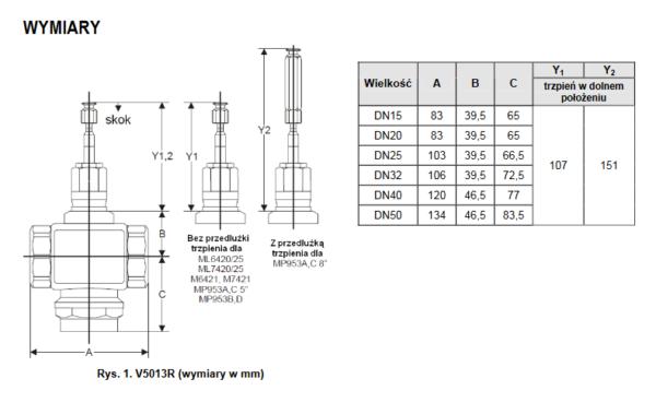 Zawór trójdrogowy regulacyjny V5013R PN16 DN15-50 TREND
