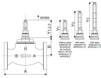 Zawór regulacyjny przelotowy V5328A PN16 DN15-150 TREND
