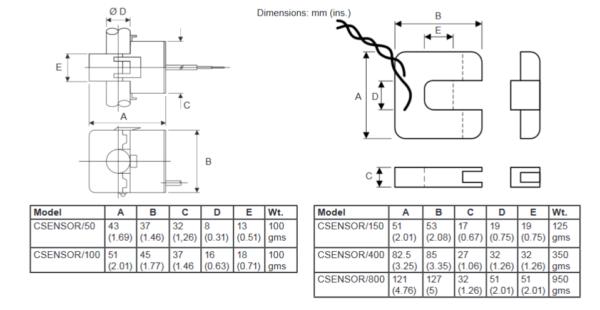 Transformator prądu C SENSOR TREND