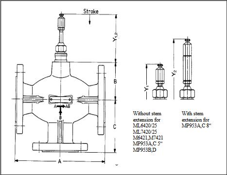 Zawór regulacyjny trójdrogowy V5329C V5015A PN6 DN15-80 HONEYWELL