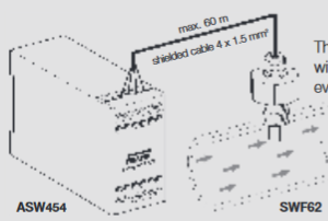 Elektroniczny czujnik przepływu cieczy ASW FEMA