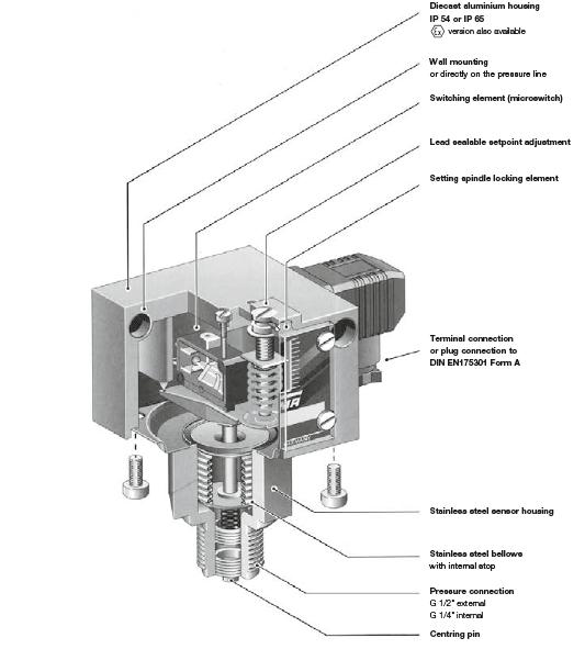 Presostat ciśnienia do gazów palnych Ex-DGM HONEYWELL