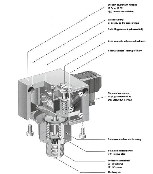 Presostat ciśnienia do gorącej wody, pary, gazu i paliwa Ex-DWR HONEYWELL