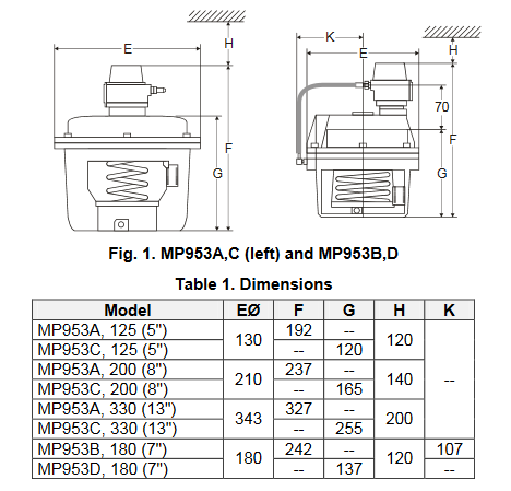 Siłownik do zaworów MP953A MP953B MP953C MP953D HONEYWELL
