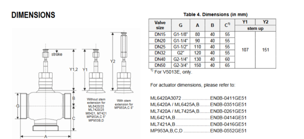Zawór regulacyjny V5011E HONEYWELL (PN16, DN15-50)