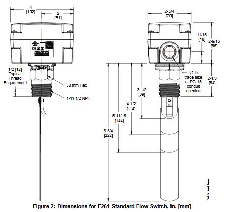Sygnalizator przepływu cieczy F261 JOHNSON CONTROLS