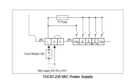 Konfigurowalny sterownik pomieszczeniowy TUC03 JOHNSON CONTROLS