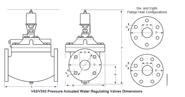 Pressure-Actuated Water-Regulating Valves V43 V243 PENN®
