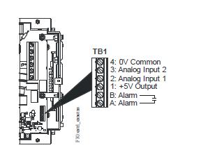 Regulator obrotów wentylatora skraplacza VFD66 JOHNSON CONTROLS