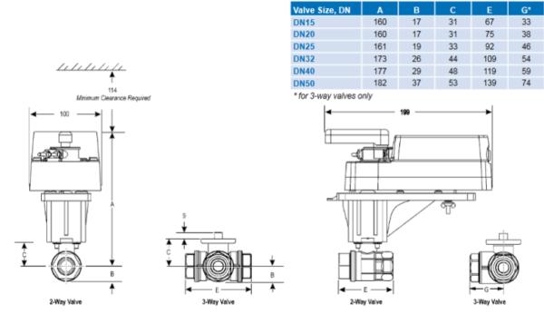 Zawór kulowy VG1201 VG1801 JOHNSON CONTROLS