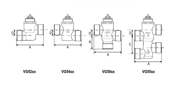 Zawory strefowe VG5000 JOHNSON CONTROLS