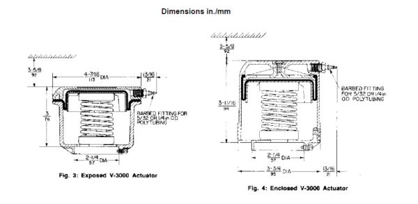 Siłownik zaworów pneumatycznych V-3000 JOHNSON CONTROLS
