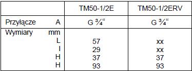 Termostatyczny zawór mieszający TM50 HONEYWELL