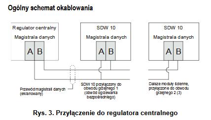 Moduł ścienny SDW10 HONEYWELL