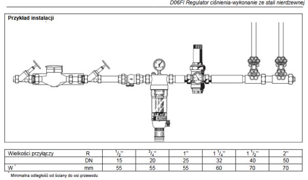 Regulator ciśnienia ze stali nierdzewnej D06FI HONEYWELL