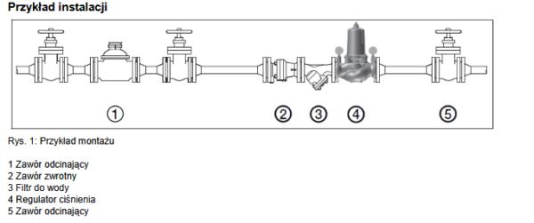 Regulator ciśnienia - membranowy, kołnierzowy D15S HONEYWELL