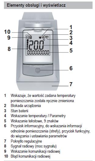 Głowica termostatyczna bezprzewodowa HR92EE HONEYWELL