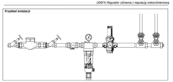 Regulator ciśnienia - wersja niskociśnieniowa D06FN HONEYWELL