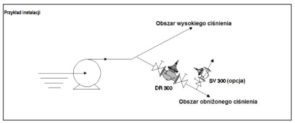 Regulator ciśnienia z zaworem pilotowym DR300 HONEYWELL