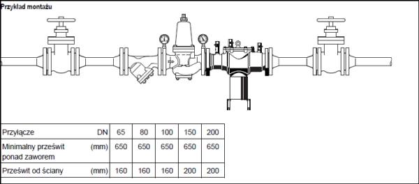 Izolator przepływu zwrotnego BA300 HONEYWELL
