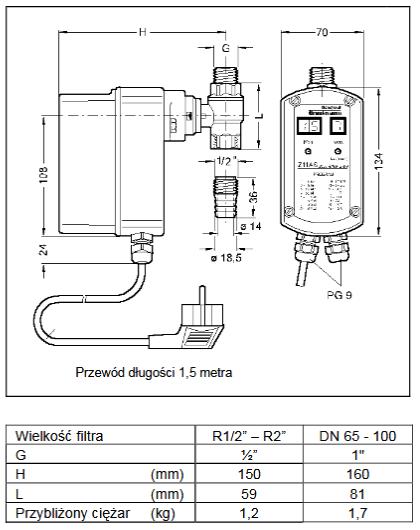 Automat do płukania wstecznego filtrów kołnierzowych Z11AS HONEYWELL
