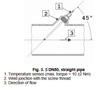 Czujnik temperatury VFF20 HONEYWELL