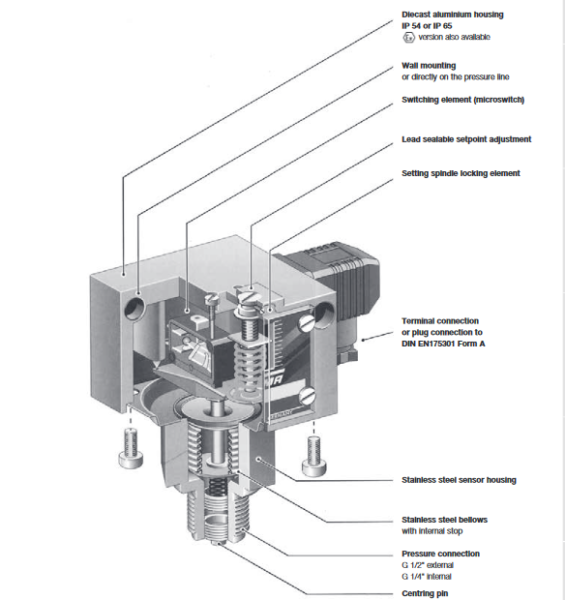 Presostat ciśnienia do cieczy i gazów Ex-VCM Ex-VNM HONEYWELL