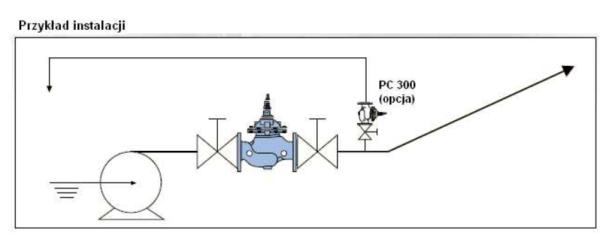 Zawór sterujący pompą PS300 HONEYWELL